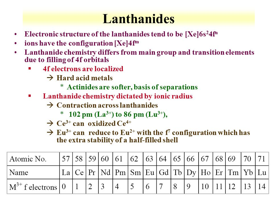 Lanthanides Electronic structure of the lanthanides tend to be [Xe]6s24fn. ions have the configuration [Xe]4fm.